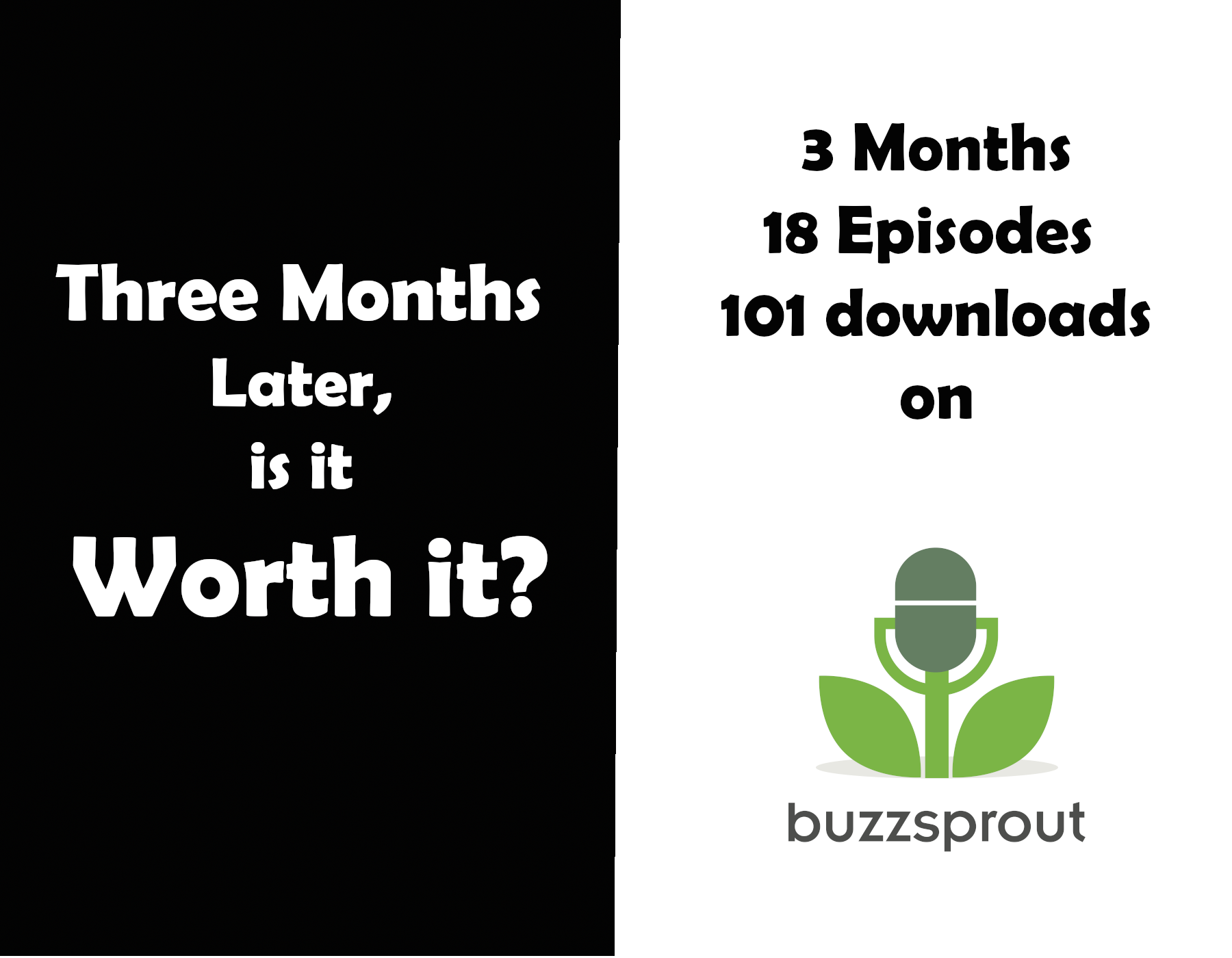 Podcasting on Buzzsprout: Three Months Later, is it Worth it?